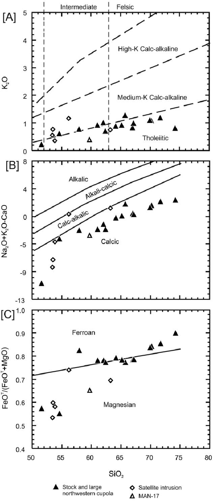 medium resolution of a sio 2 versus k 2 o weight percentage plot for quartz mountain stock download scientific diagram