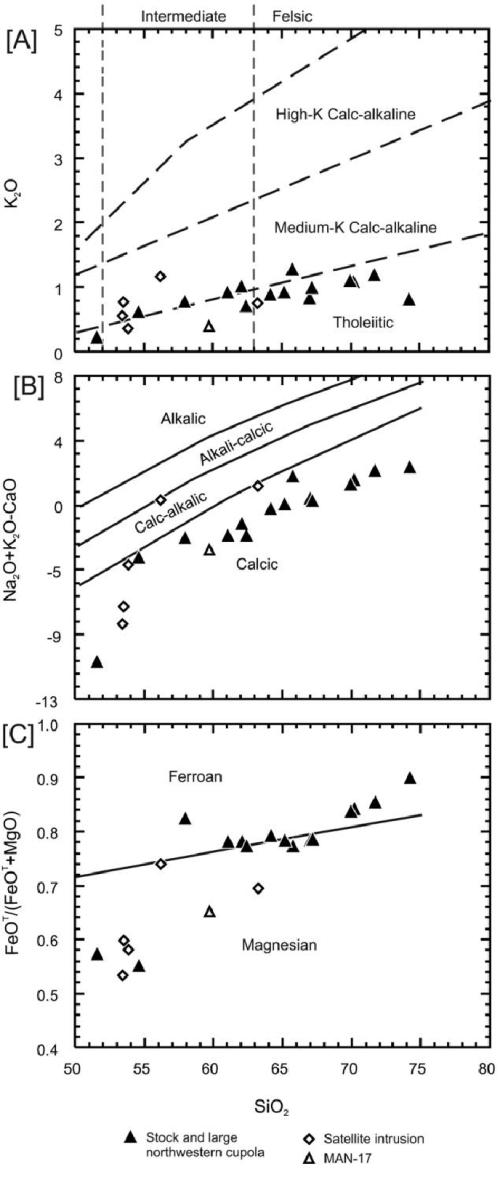 small resolution of a sio 2 versus k 2 o weight percentage plot for quartz mountain stock download scientific diagram