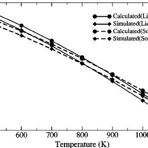 The radial distribution function of aluminum fluid from