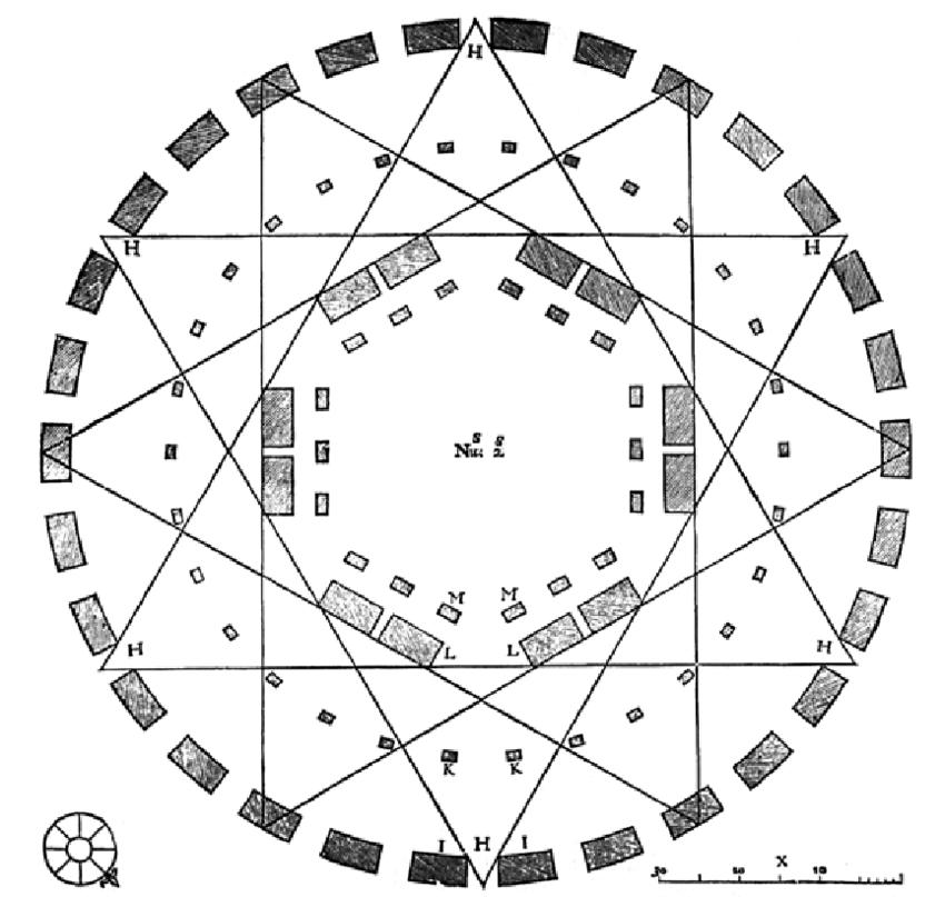 Inigo Jones, Plan of Stonehenge, The most notable