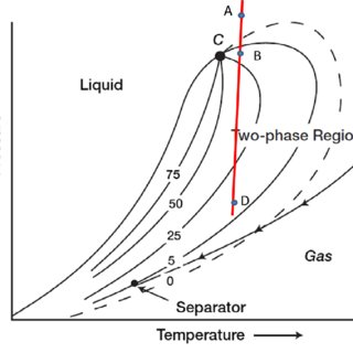 (PDF) Increase liquid oil production by huff-n-puff of