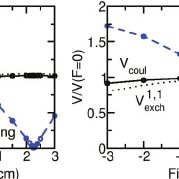(PDF) Mechanism for controlling the exciton fine structure