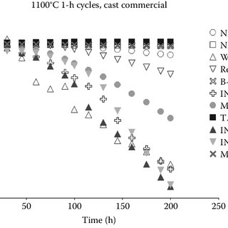 42 Predominance diagram for Co–O–S at 650°C. (From