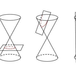 (PDF) An Interactive Tool for Visually Presenting Conic