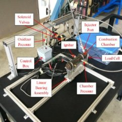 Engine Test Stand Wiring Diagram New Start Up On Question Dakota Digital Pdf Design Of A Lab Scale Hybrid Rocket The