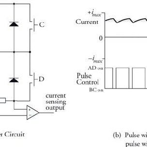 An electric oven: a common example of a control system