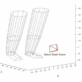 (PDF) 3D Pose Tracking of Walker Users ' Lower Limb with a