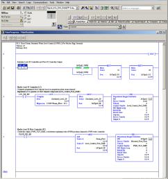allen bradley plc implementation of savannah 3 element steam generator water level control [ 850 x 941 Pixel ]