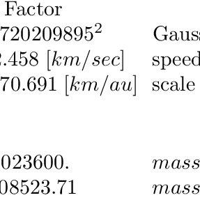 (PDF) Orbital Ephemerides of the Sun, Moon, and Planets