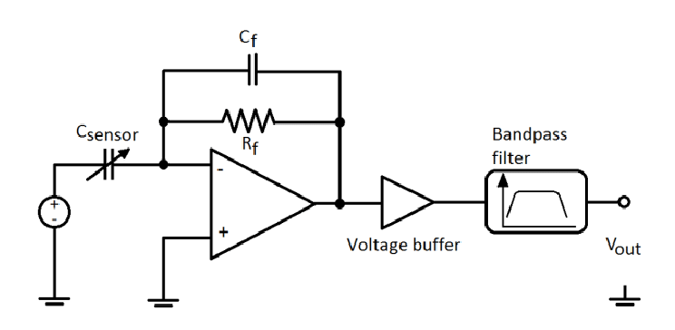Schematic of readout circuit for capacitive sensing