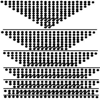 12 x 12 bit Binary Multiplication III. WALLACE TREE