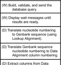 block diagram of the r3d 2 msa process the key high level [ 850 x 1587 Pixel ]