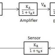 (PDF) Simulation Techniques of Electrical Power System