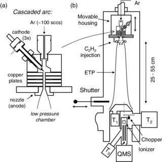 (PDF) Plasma-chemical reactions: Low pressure acetylene