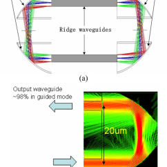 Mirror Ray Diagram Simulation Carrier Chiller Wiring A Design Of Parabolic Rr Ring Cavity By Tracing And B