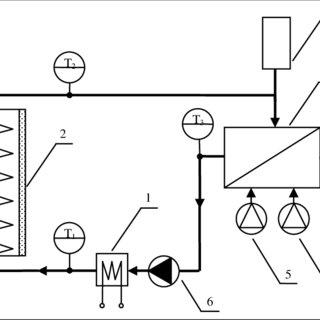 Digital input/output buffer schematics. Analog multiplexer