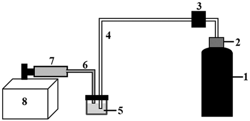 Schematic drawing of the experimental setup. 1-N 2