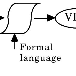 (PDF) A Framework for a Domain Specific Interface Design