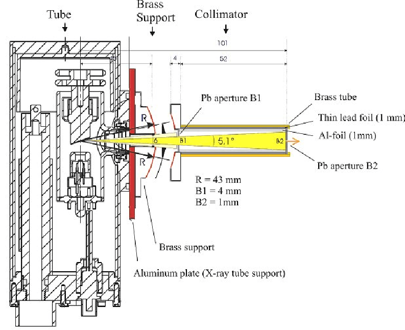 Cross section of the X-ray tube and the collimator showing