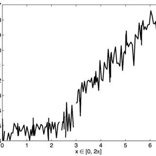 (PDF) A Multi-domain Spectral Method for Time-fractional