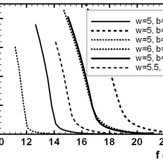 (PDF) A substrate integrated waveguide leaky wave antenna