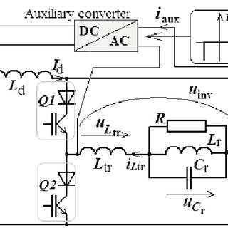 (PDF) Parallel resonant inverter with non dissipative