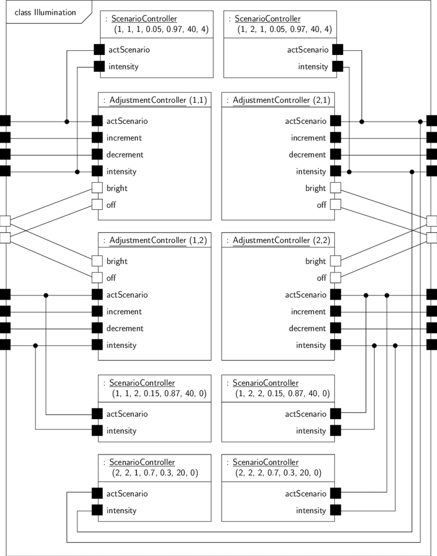 medium resolution of composite structure diagram view of composite agent illumination