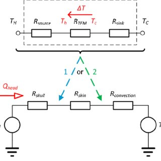 The basic scheme of proposed design of biomechatronic