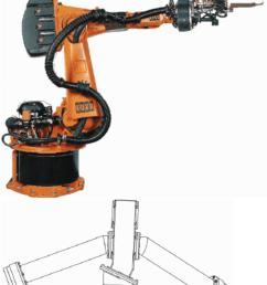 top kuka kr150 industrial robot with spot welding tool bottom cali  [ 850 x 1056 Pixel ]