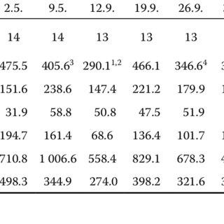 (PDF) Iodine content in raw milk