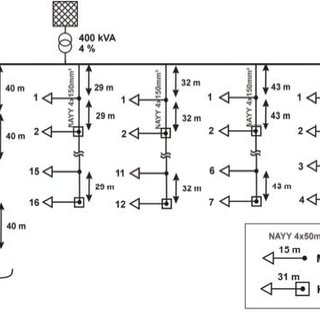 (PDF) Enabling high amounts of PV systems in low voltage