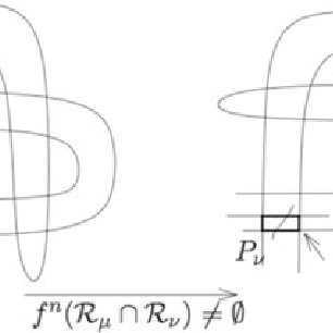 (PDF) Uniqueness of SRB Measures for Transitive