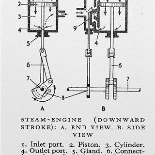 (PDF) Čapek, Turing, von Neumann, and the 20th century