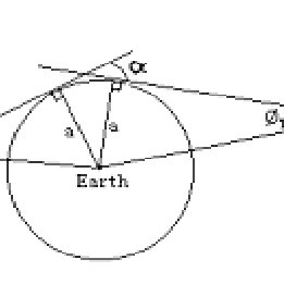 GPS occultation geometry (a GPS receiver onboard of a low