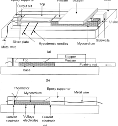 the miniature rectangular tube for measuring myocardial impedivity anisotropy the top piece the base [ 850 x 932 Pixel ]