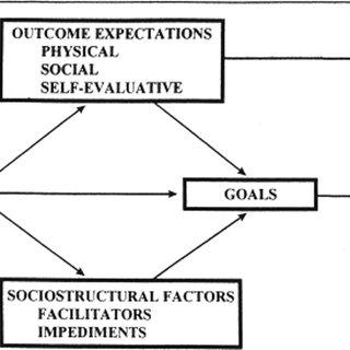 (PDF) A Serial Mediation Model of Message Framing on