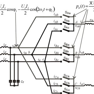 (PDF) Low-frequency Components in the Switch Currents of