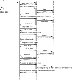 6 sequence diagram of general user [ 850 x 962 Pixel ]