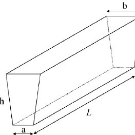 The geometry of the high-speed solid rotor induction motor