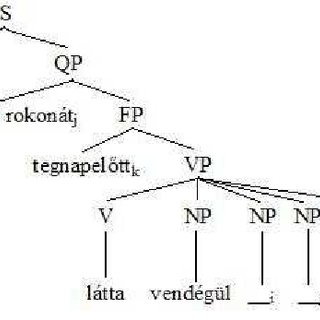 (PDF) The Szeged Treebank
