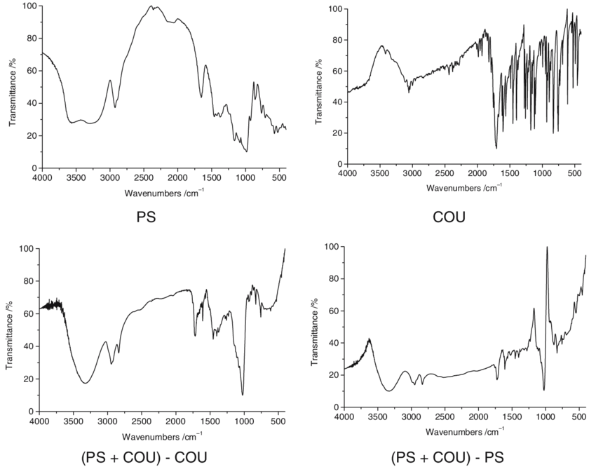differential ftir spectra of dextrin