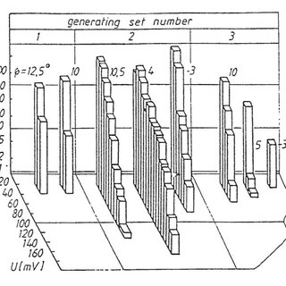 Location of taps for Winter-Kennedy method of discharge