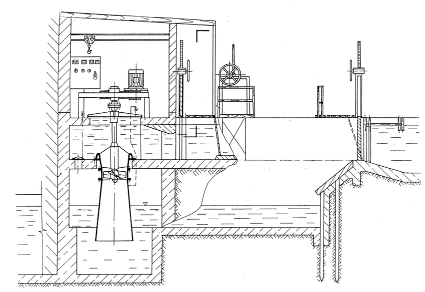 Open flume turbine in Branice Zamek micro power plant (H