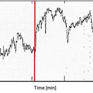 Filler retention in fine paper as a function of the time