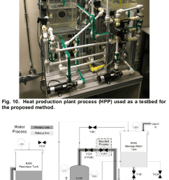 piping and instrumentation diagram p id of the hpp testbed  [ 706 x 1404 Pixel ]