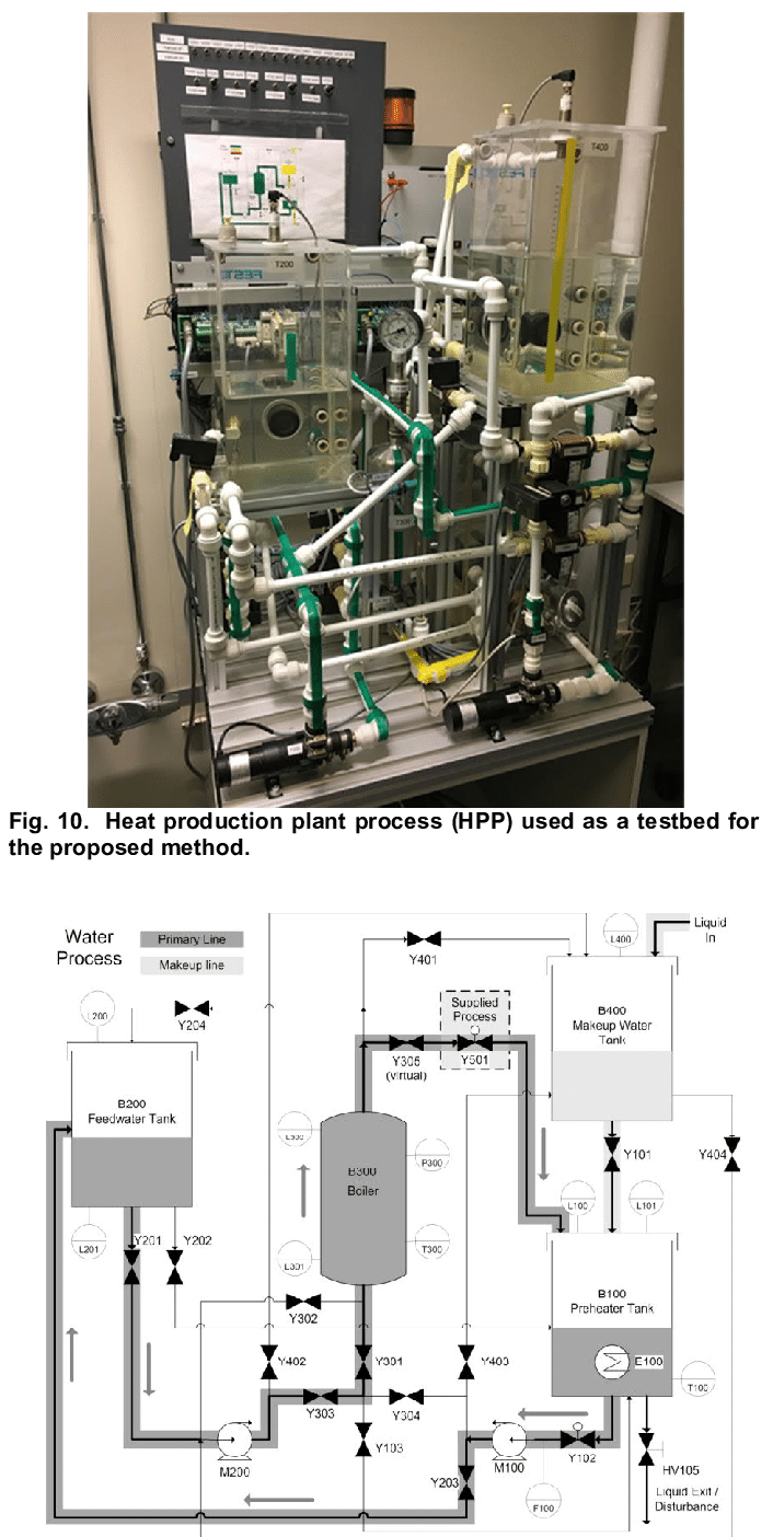 hight resolution of piping and instrumentation diagram p id of the hpp testbed
