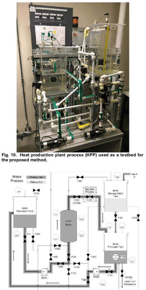 small resolution of piping and instrumentation diagram p id of the hpp testbed