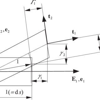 (PDF) Total and Updated Lagrangian Geometrically Exact