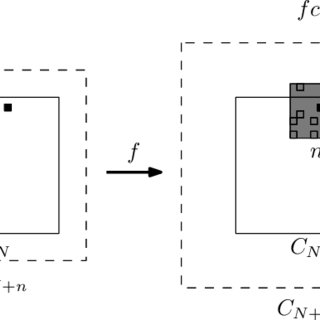Runtime behaviour of the presented method for the fourth