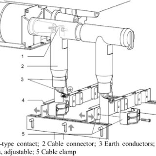 (PDF) Stress on outer cable connection of MV gas-insulated